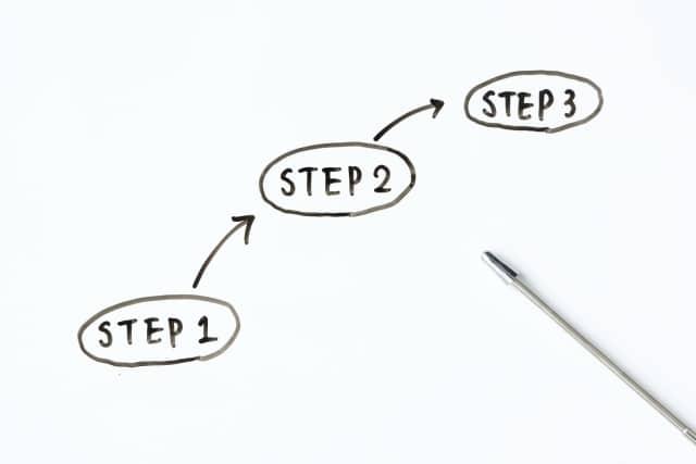 パーマリンク先: キャバクラで働く前に必見!面接・体入の流れまとめ